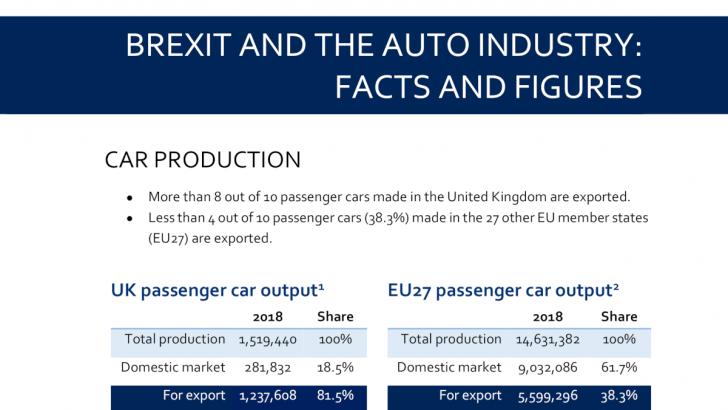Motor vehicle trade between the UK and its main EU partners