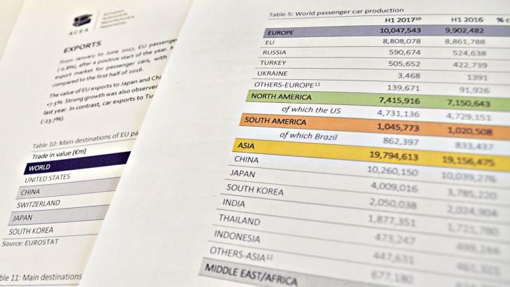 Economic and Market Report: key takeaways about the EU auto
