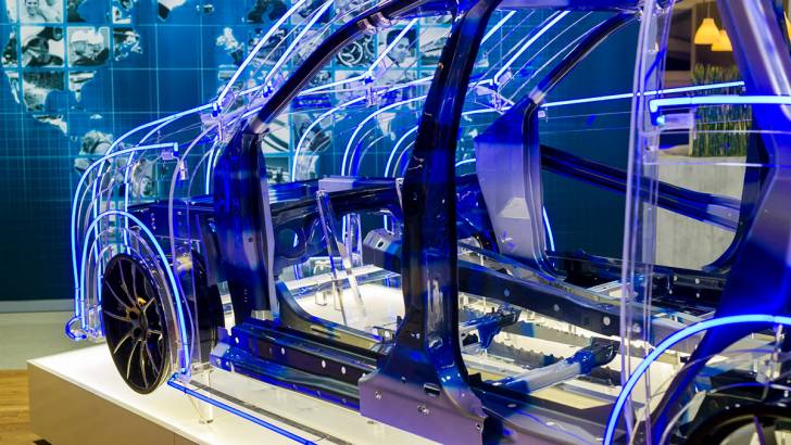 Research And Innovation Acea European Automobile Manufacturers Association