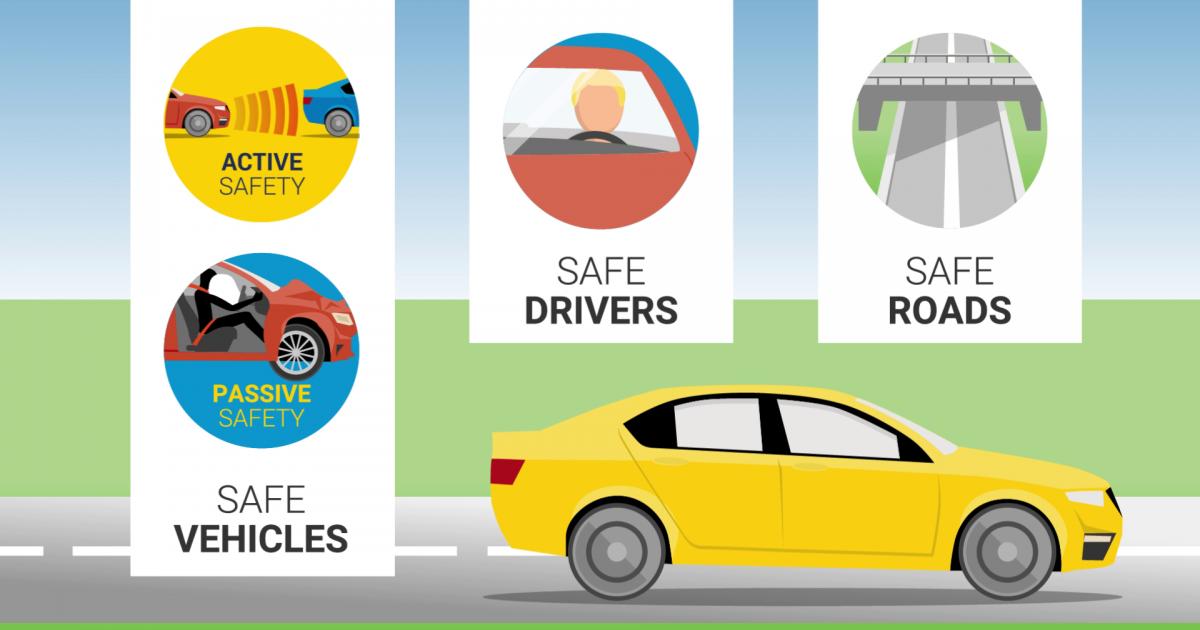 Animated Video Road Safety Safe Vehicles Safe Drivers Safe Roads Acea European Automobile Manufacturers Association