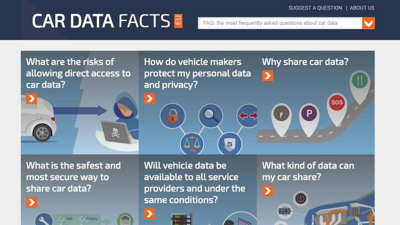 CarDataFacts.eu - Everything you need to know about sharing vehicle data in a safe & secure way
