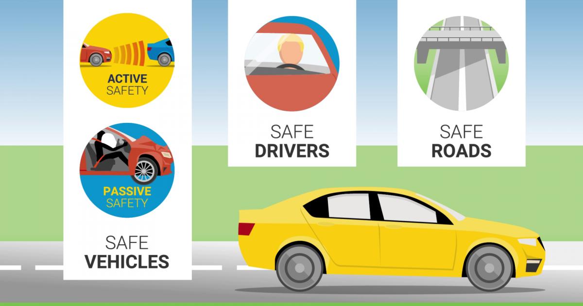 Road Safety: Safe Vehicles, Safe Drivers
