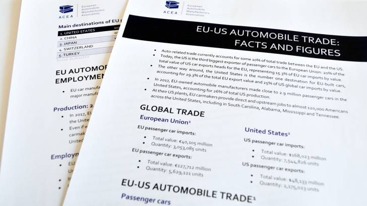 Eu Us Automobile Trade Facts And Figures Acea European