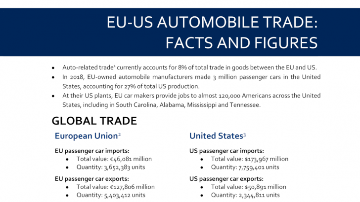 Fact Sheet Eu Us Automobile Trade